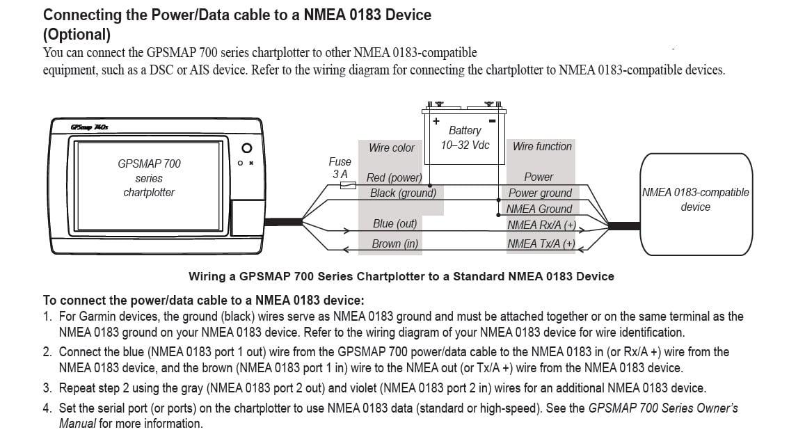 on garmin 541s icom vhf wiring diagram