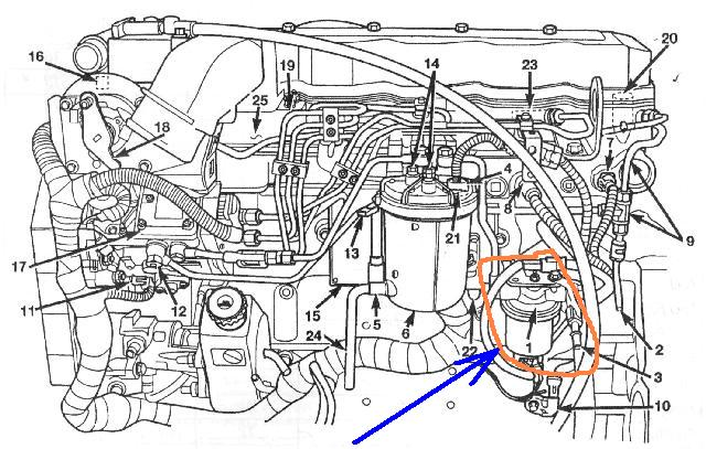 Isb 300 lift pump location on 2001 discovery rv freightliner