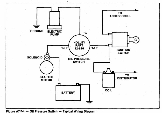fuel gauge wiring diagram for 86 chevy truck html