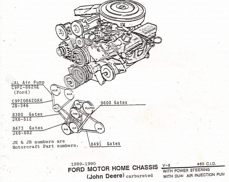 1991 fleetwood bounder wiring schematic