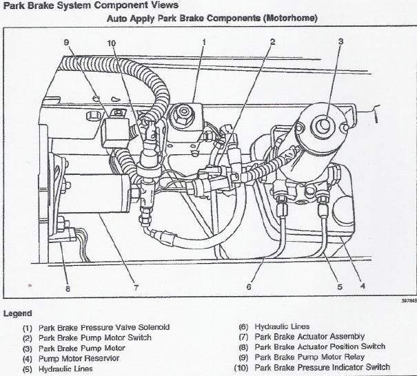 i have a question on the park brake for the drive shaft  i
