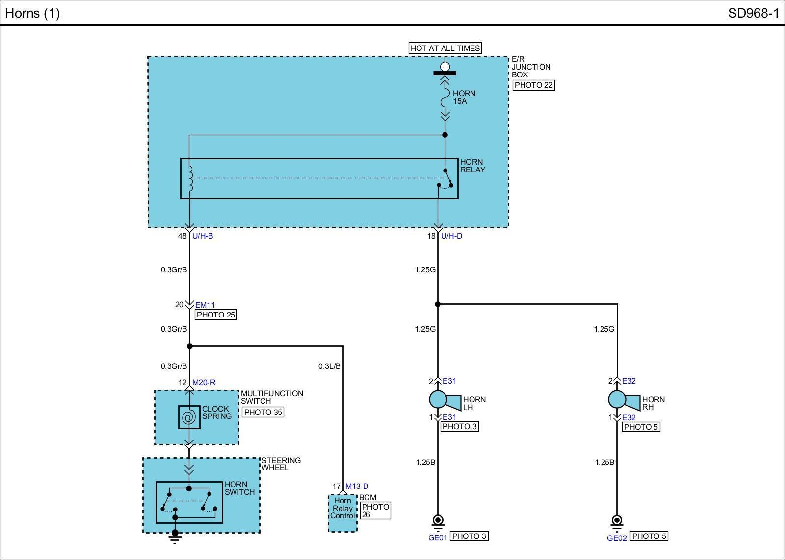 My Horn On 2012 Santa Fe Just Quit Working I Replaced The Fuse. If It Does Click Then Either The Relay Is Bad Or Horns Are Have A Connection From. Hyundai. Car Horn Wiring Diagram 2007 Hyundai Elantra At Scoala.co