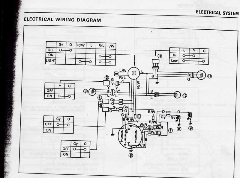 2013 04 25_220717_1974_yamaha_gpx_433f does anyone know anything about a 440 snowmobile engine wiring? 440 wiring diagram adaptronic fd at fashall.co