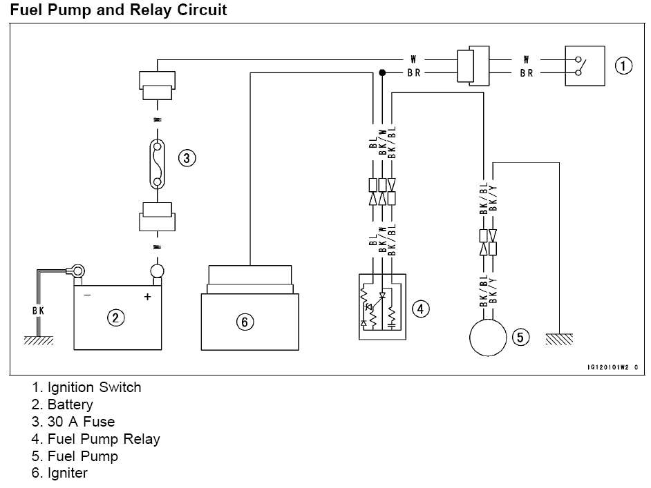 Thanks for posting information on the mule fuel pump relays