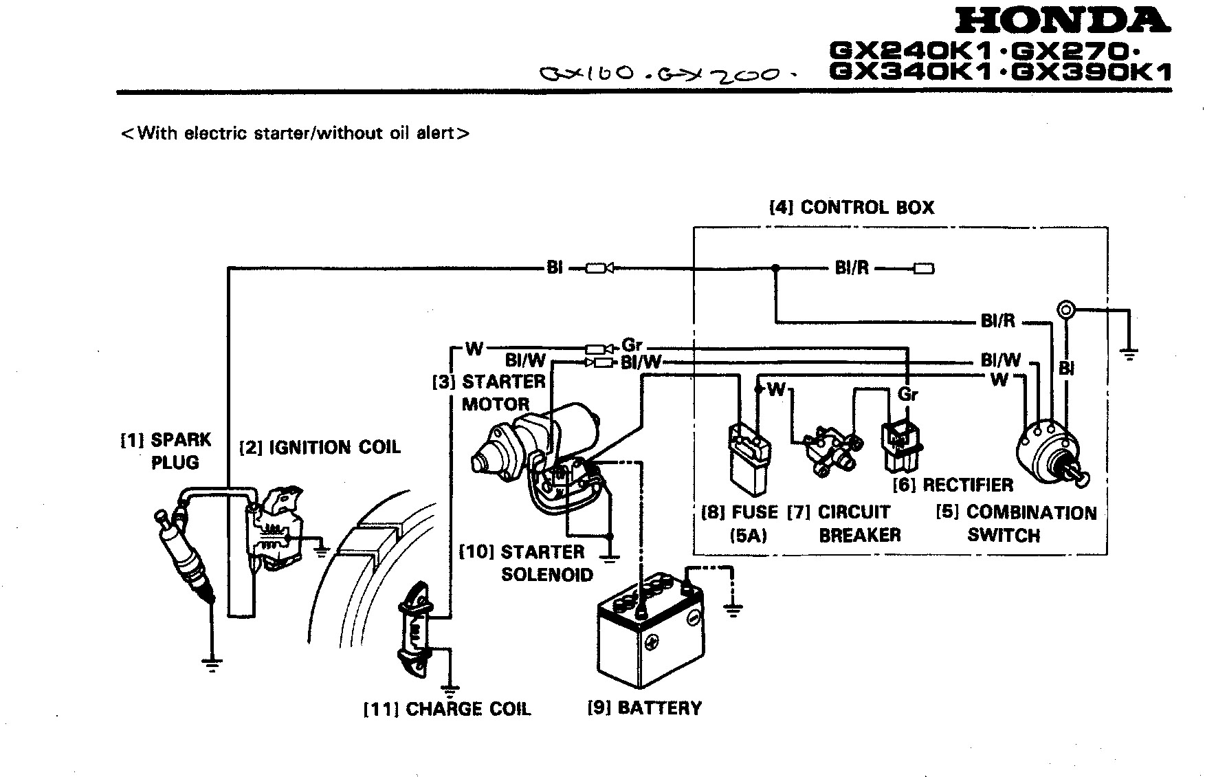 Carburetor Cable Diagrams Free Download Wiring Diagram Schematic