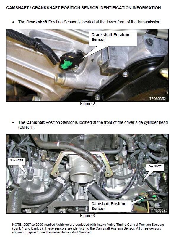Camshaft+crankshaft position sensor(s) location - Nissan