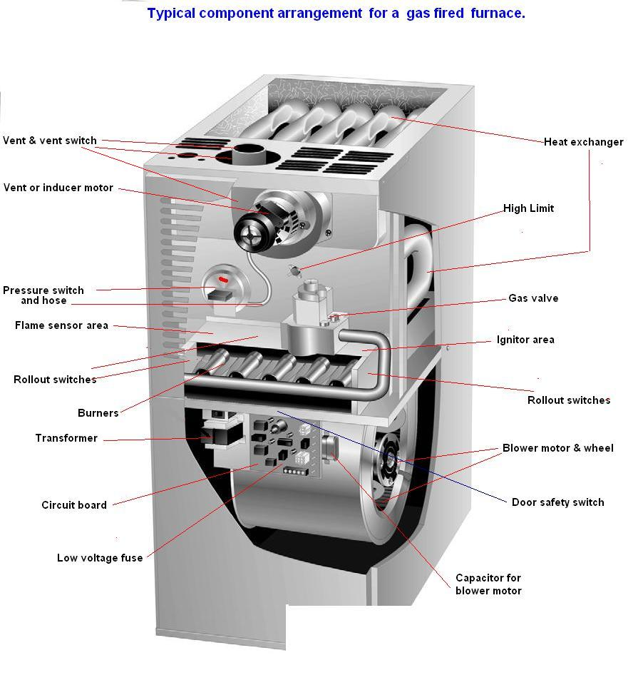 Trane Furnace Schematic Simple Wiring Schema Thermostat Electric Diagram I Have A 80xl