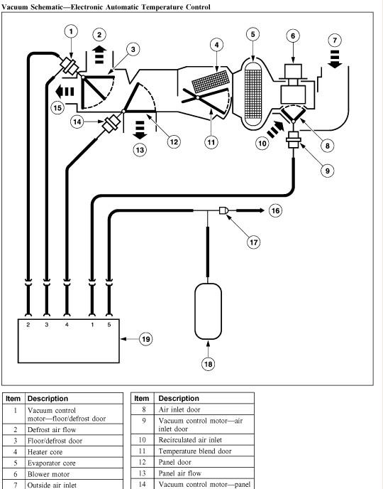 2004 saab 9 5 vacuum diagram  u2022 wiring diagram for free Chevrolet Alternator Wiring Diagram Chevrolet Alternator Wiring Diagram