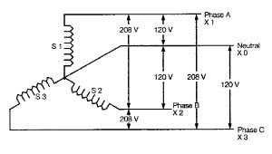 What is correct schematic diagram for wiring of three
