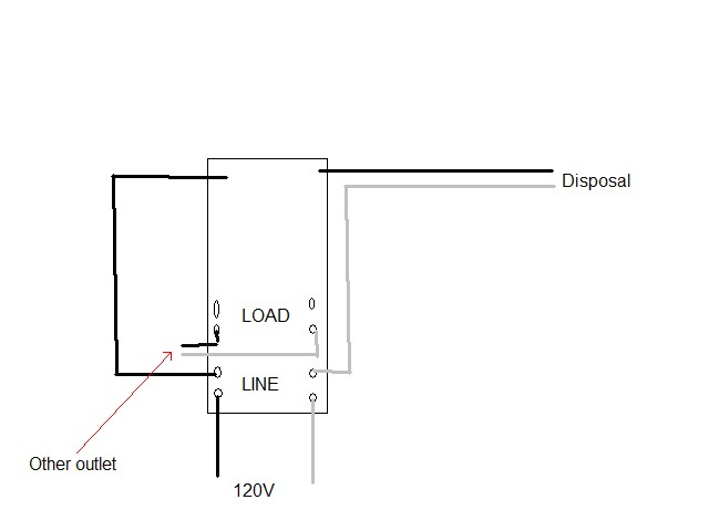 Need Help With Wiring Gfci Outlet  Switch Combo
