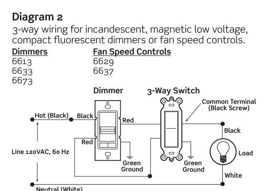 3 Way Switch With Dimmer Wiring Diagram : Trying to install a way dimmer switch presently the