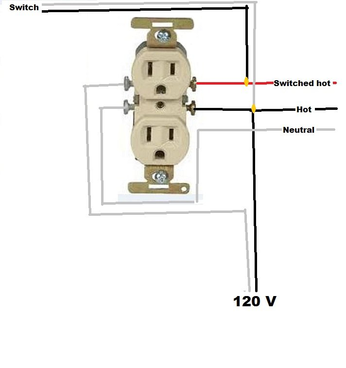 I need some help connecting two half-switched outlets (both ... Half Switched Outlet Wiring Diagram In Series on