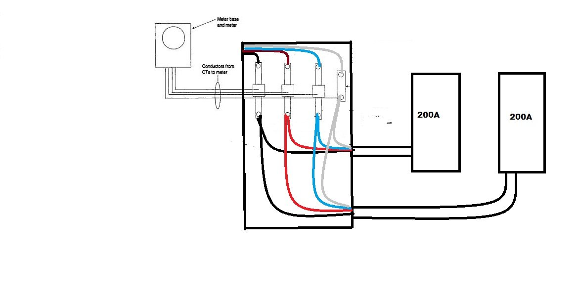 2012 06 03_182845_ct ct cabinet wiring diagram ct enclosure \u2022 wiring diagrams j  at crackthecode.co