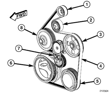 Diagram of the route of the accessory belt goes on an 09 5.7 hemi