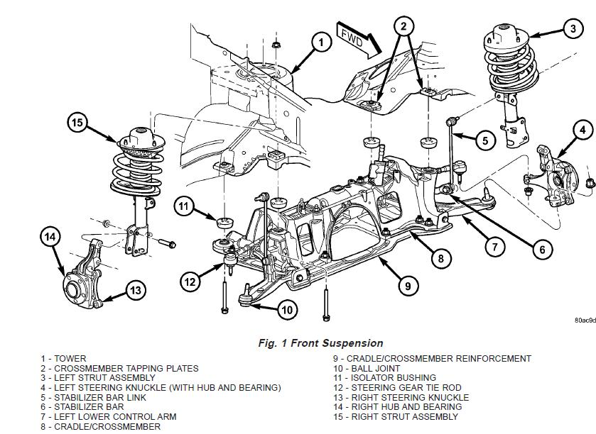 Need A Drawing Of The Front Suspension Of A Grand Voyager