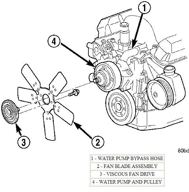 Dodge Durango Water Pump Diagram