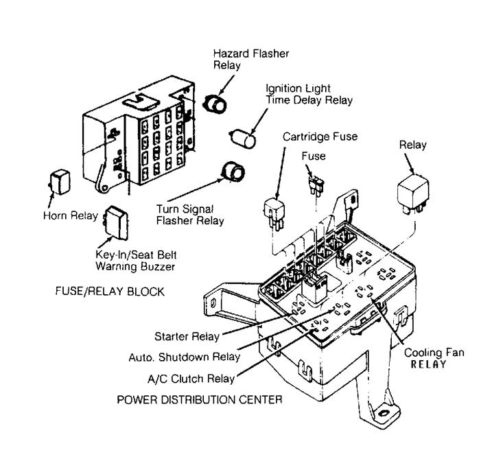 Gmc Van Wiring Diagram additionally 1996 Mazda B3000 Fuse Box Map likewise Gmc Topkick Fuse Box as well RepairGuideContent furthermore S10 Blazer Engine Diagram. on 1996 gmc sonoma fuse panel diagram