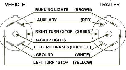 2011 12 24_205638_screenshot152 2015 dodge 4500 wiring diagram experts of wiring diagram \u2022