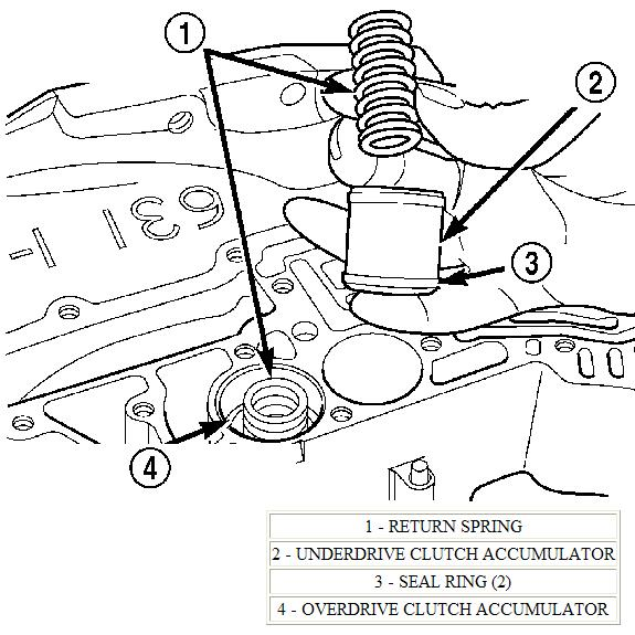 Seperated Valve Body And Need To Know Where Pistons And Spring Go I