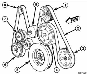 Serpentine Belt Diagram 2007 Honda Odyssey V6 35 Liter Engine 04571 as well Serpentine Belt Diagram 2006 Toyota Rav4 V6 35 Liter Engine 07092 besides 2006 Kia Sportage V6 2 7l Serpentine Belt Diagram additionally 2003 Lincoln Aviator 4 6l Sohc Or 4 6l Dohc Serpentine Belt Diagrams in addition Serpentine Belt Diagram 2005 Mercedes Benz C230 4 Cylinder 18 Liter Engine 05693. on kia serpentine belt diagram