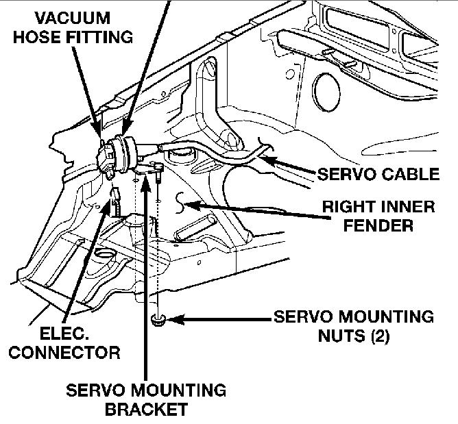 jeep cherokee ac vacuum diagram  jeep  auto wiring diagram