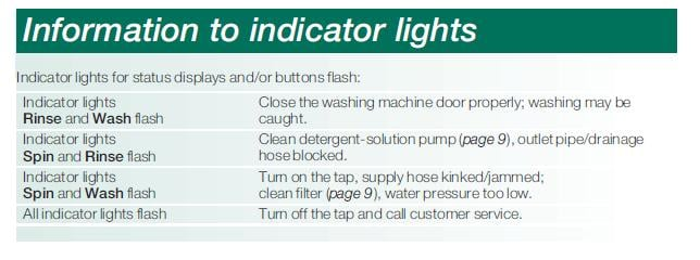 Bosch Maxx Classic Washer Cycle Appears Stuck Rinse Light Flashing