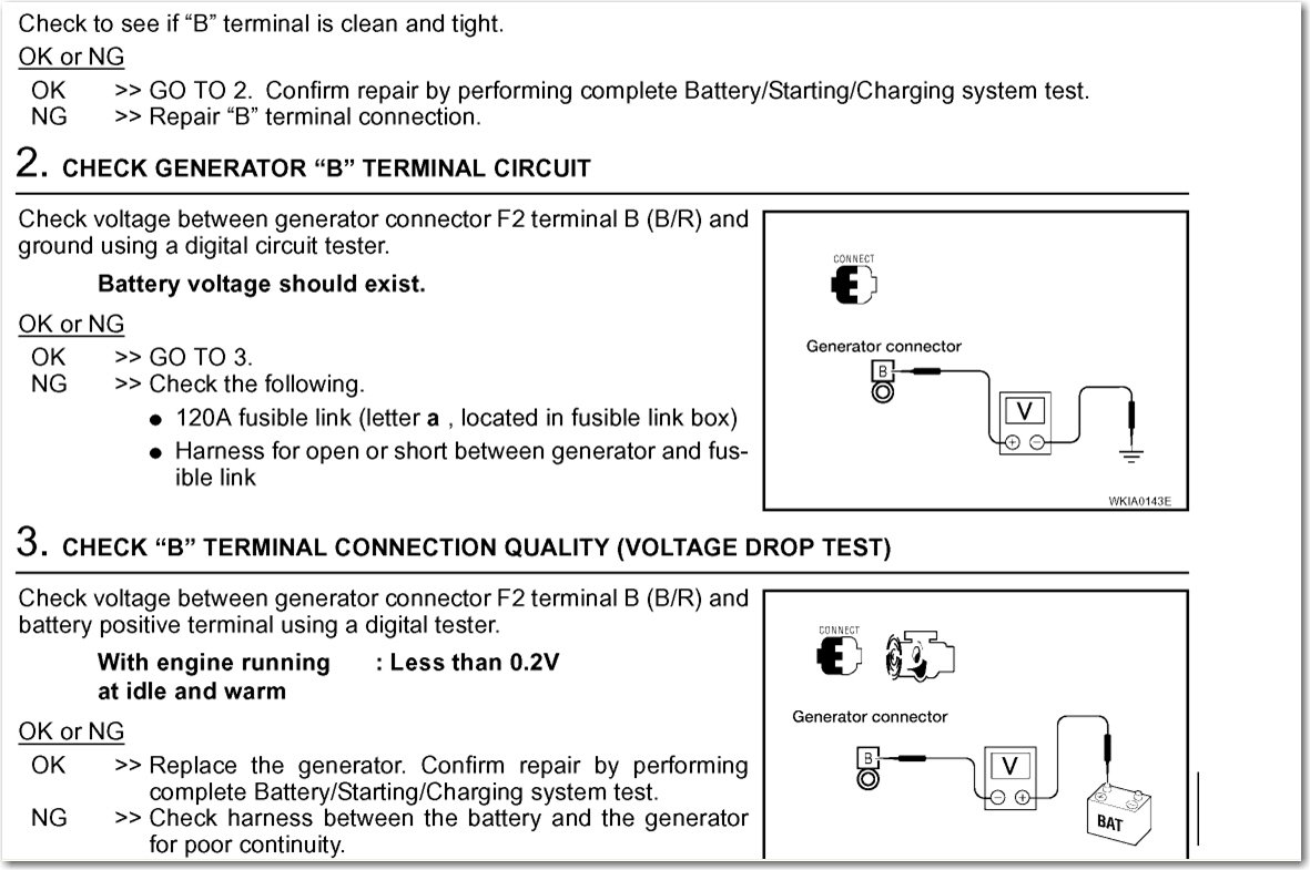 Here Are The Inspections For Charging System To Find Your Problem If You Have All Powes And Grounds Alternator Is Bad