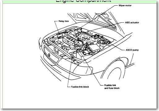 97 nissan sentra fuse box diagram php  nissan  auto fuse