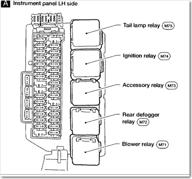 1999 nissan quest fuse box source wiring diagram 1999 nissan quest fuse box source