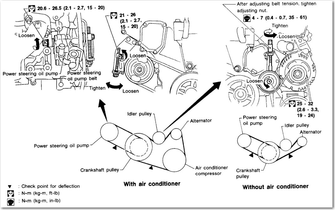 i need to replace the power steering belt i a 1995 nissan maxima does anyone have instructions. Black Bedroom Furniture Sets. Home Design Ideas