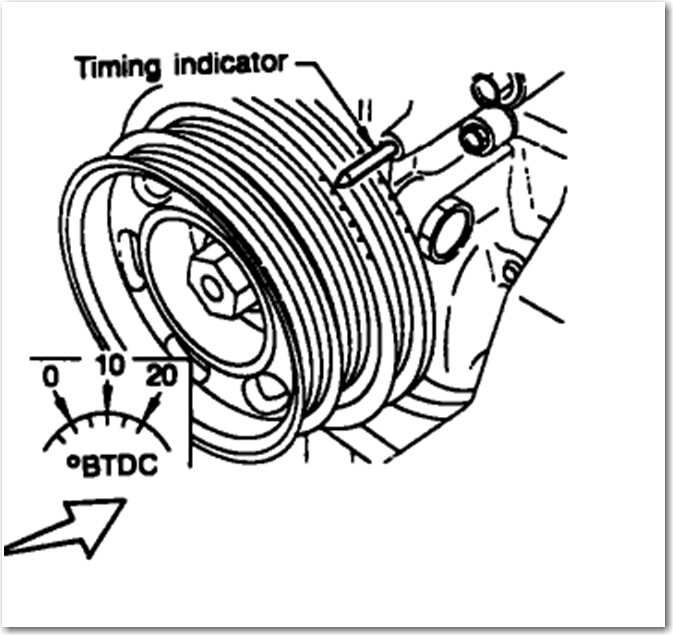 Nissan 2 4l Timing Chain Marks Nissan Auto Wiring Diagram