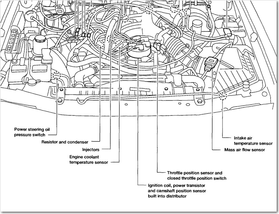 2002 nissan frontier engine diagram
