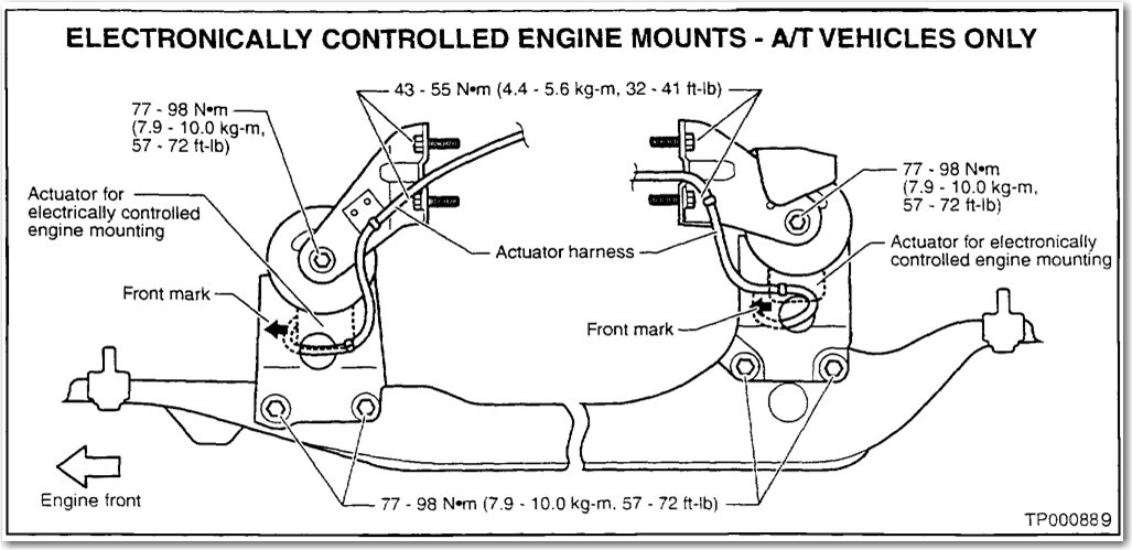 2003 Nissan Maxima Engine Mounts Problems And Solutions