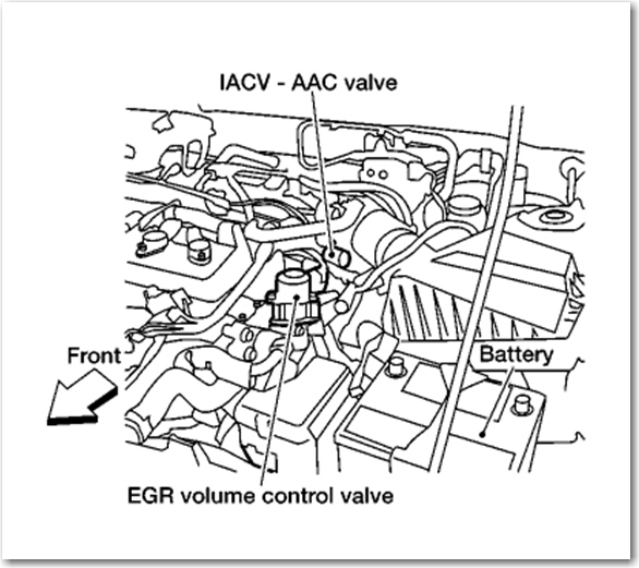 I Have A 2002 Nissan Sentra Gxe For The Past Two Years It Has Had Rhjustanswer: 2003 Nissan Sentra Idle Air Control Valve Location At Gmaili.net