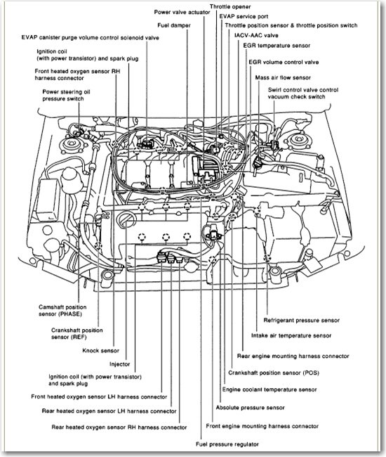1999 Nissan Maxima Engine Diagram - New Wiring Diagram crop-theory -  crop-theory.stonetales.it | 99 Maxima Wiring Diagram |  | crop-theory.stonetales.it