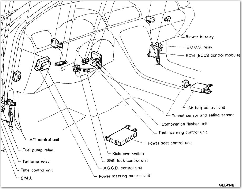99 infiniti qx4 fuse box buick regal fuse box wiring diagram