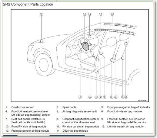 2012 nissan airbag control module locations