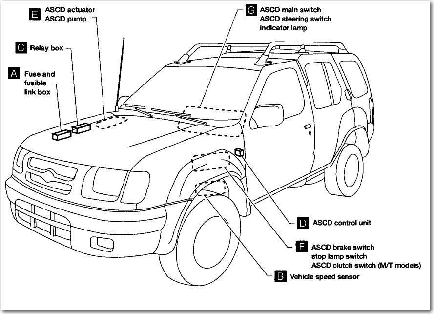 2011 08 03_023516_location fuse box diagram nissan xterra wiring all about wiring diagram 2006 nissan pathfinder fuse box at crackthecode.co
