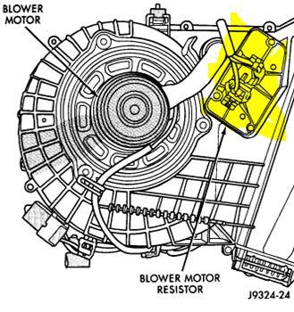 1997 jeep grand cherokee TSI 4.0 6cyl. when i turn on the ...