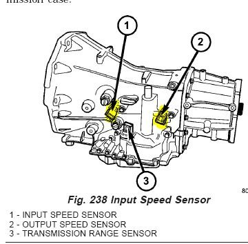 Chevy Tpi Wiring Harness 1987 together with 93 Saturn Coolant Temp Sensor Location as well 3 8 Mitsubishi V6 Engine Diagram furthermore Cadillac Deville Oxygen Sensor Location moreover 2000 Chevy Blazer Fuel Line Diagram. on gm map sensor location