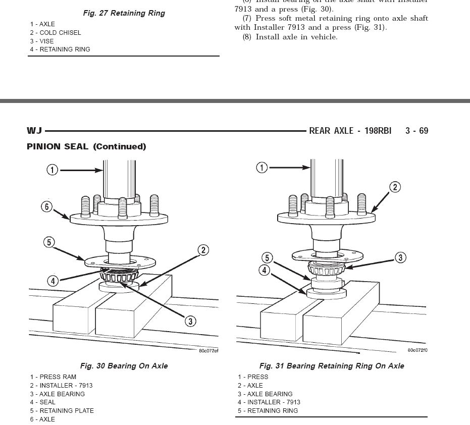 I Recently Replaced An Axle Bearing On A 2000 Jeep Grand Cherokee  And I U0026 39 M Wondering If I Did