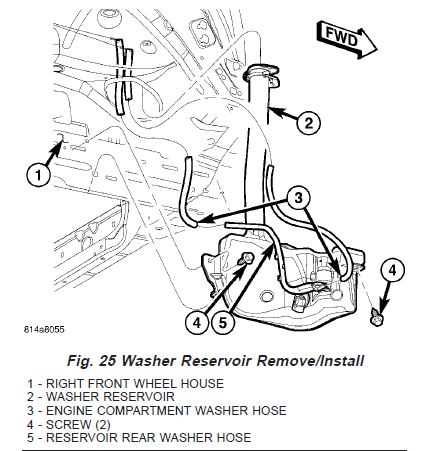 Jeep Liberty Sport How Do You Remove He Reseviorwindsheild. Full Size. Jeep. 2009 Jeep Liberty Windshield Washer System Diagram At Scoala.co