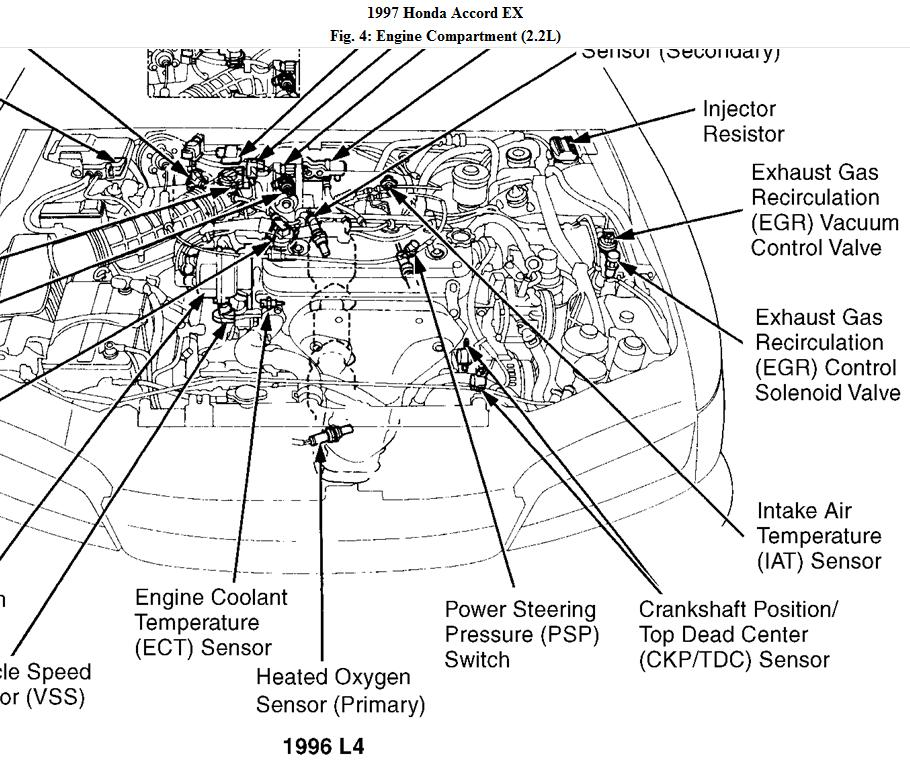 Honda Odyssey Exhaust System Diagram | 1997 Honda Engine Diagram Wiring Diagrams Schema