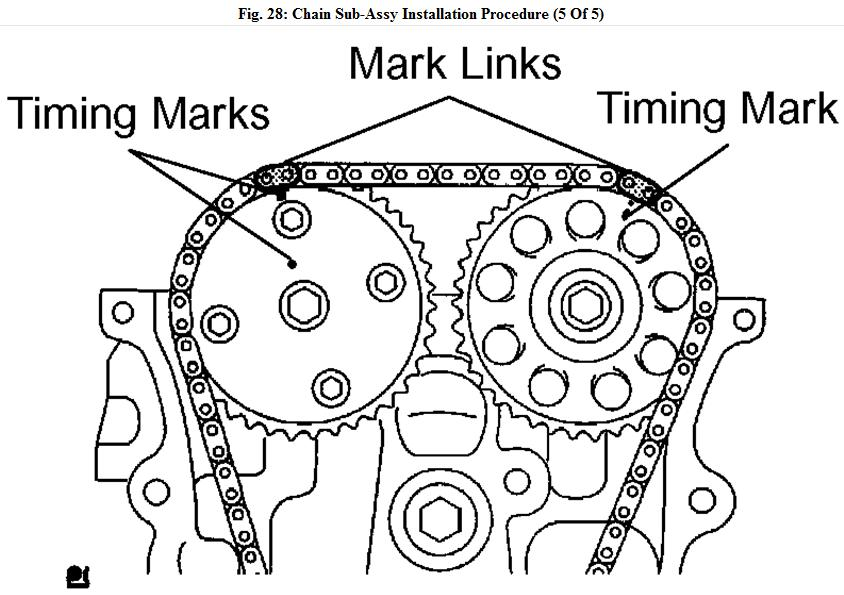 Timing Chain Marks For A Toyota Tarago 2001 Engine 2az Fe