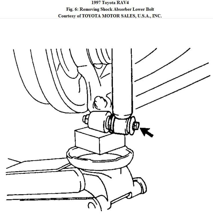 how do you replace struts on a  u0026 39 97 toyota rav4
