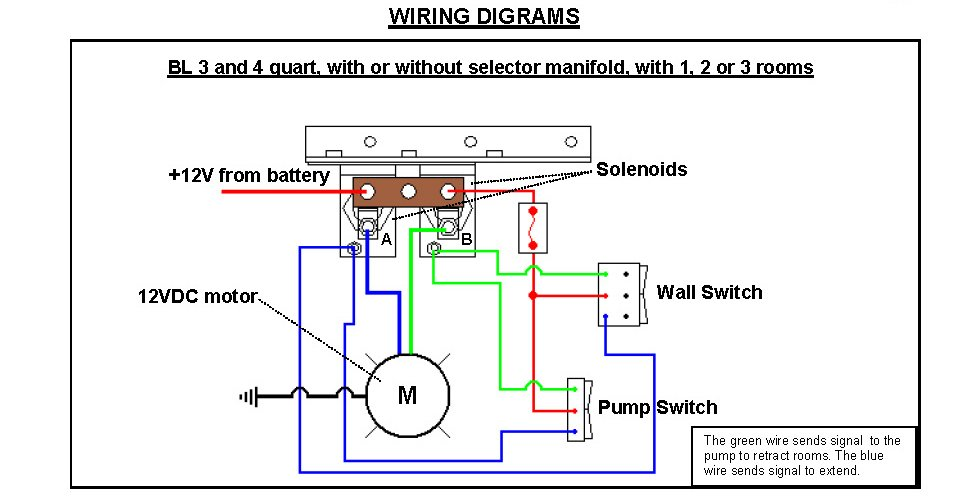 2014 06 15_220155_dewald_bl3_4_pump_wiring rv pump diagram travel trailer plumbing diagram \u2022 wiring diagrams keystone rv wiring diagram at love-stories.co