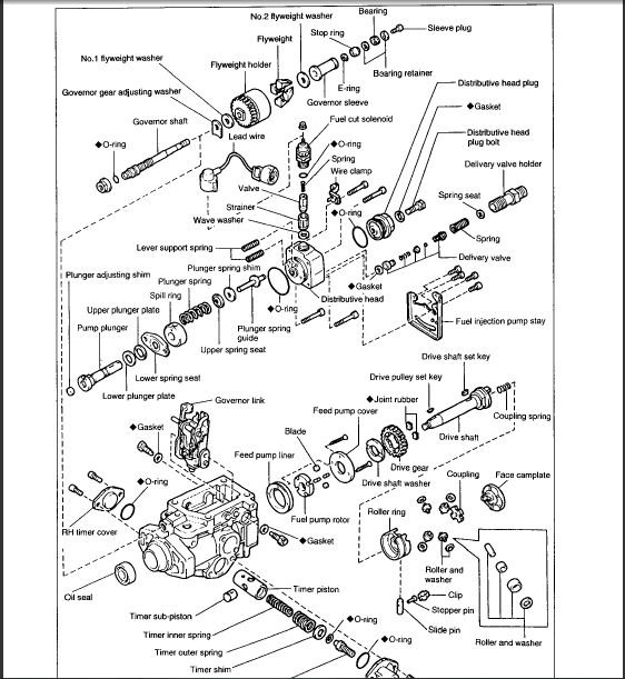 ford 3600 injector pump diagram