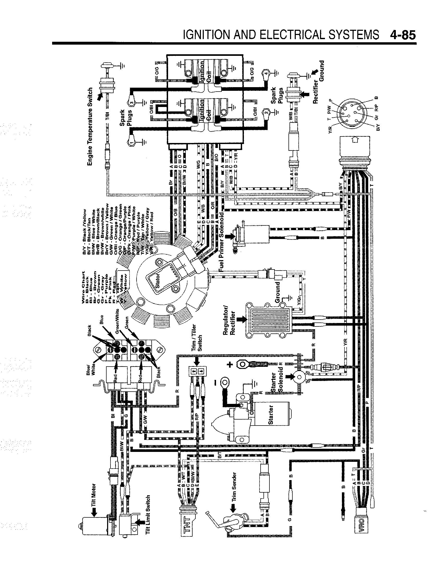 4 hp johnson outboard diagram wiring schematic best wiring library Tachometer Wiring Diagram need proper wire placement for 1997 v4 90hp starter i took pictures rh justanswer johnson