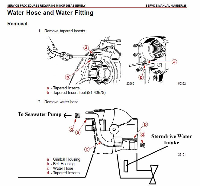 Boat Plumbing likewise Direct Indirect Cold Water Systems in addition Chapter 5 Pneumatic And Hydraulic Systems in addition Reverse Osmosis Installation together with Pool Skimmer What Is It And Why Do I Need One. on plumbing water pump