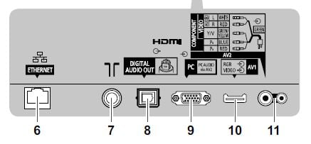I Need A Cable Connection Diagram For A Funai Vcr Dvd